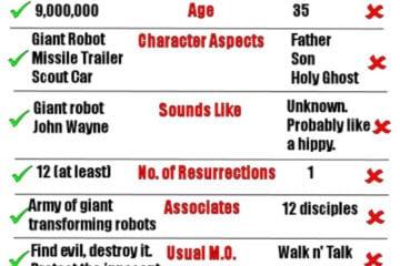 Optimus Prime vs Jesus